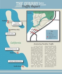 Click the image to download the traffic methodology report.
